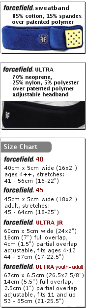 ForceField Protective Headgear Product Details