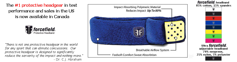 ForceField Headbands Protect Students